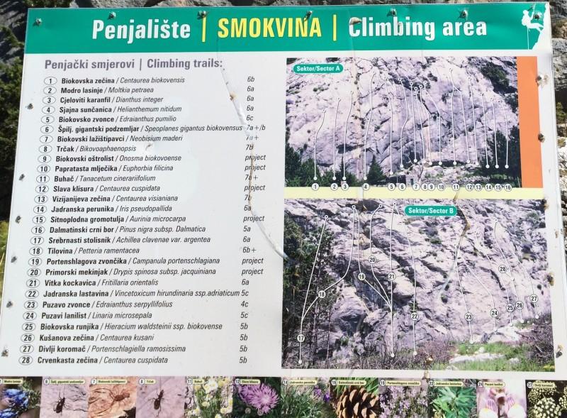 Parkplatz-Smokvina /Klettergarten 457m